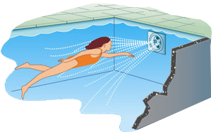 BaduJet SwimJet is Fun and Great for Exercise